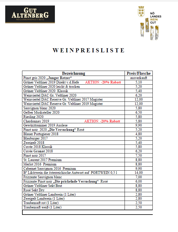 Weinpreise_RETZ